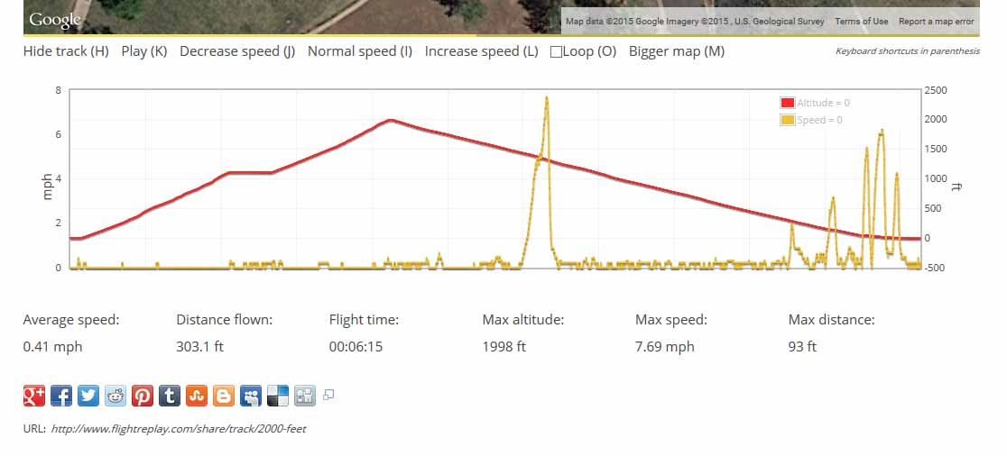 500 meter limit altitude hack | DJI Phantom Drone Forum