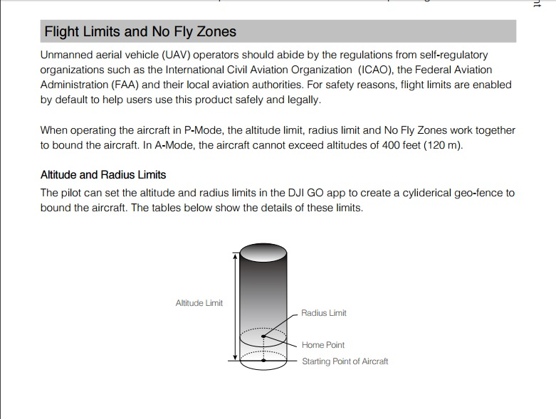 Altitude Limit from Manual.jpg