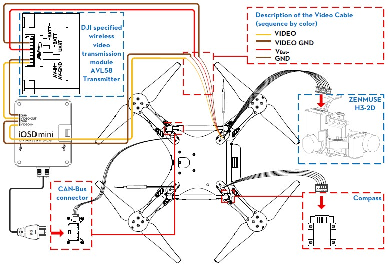 dji phantom 2 wiring diagram dji phantom 2 naza wiring diagram Basic Electrical Wiring Diagrams at bayanpartner.co