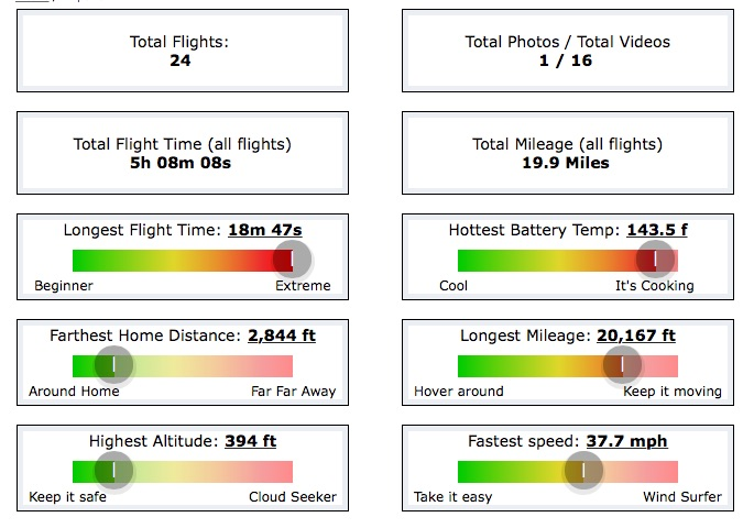 HealthyDrones_com_-_Innovative_Flight_Data_Analysis_That_Matters.jpg