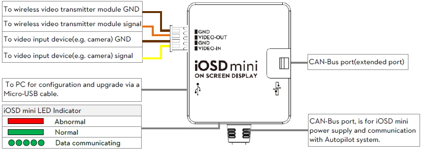 p2 no gimbal immersionrc iosd mini dji phantom drone forum ts832 transmitter wiring diagram at mifinder.co