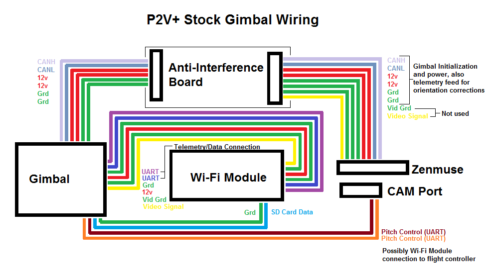 p2v wiring (stock) png