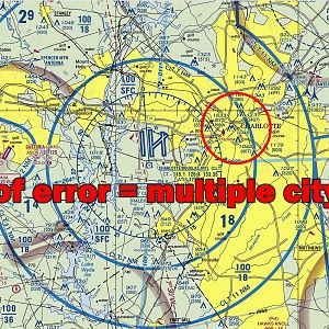 Charlotte Airspace