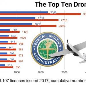 Top-ten-Drone-States.jpg